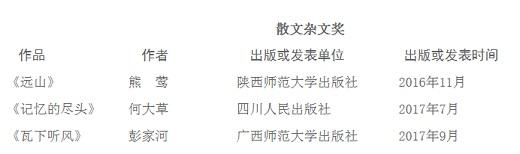 四川文学奖被爆黑幕 诗人作家公开质疑